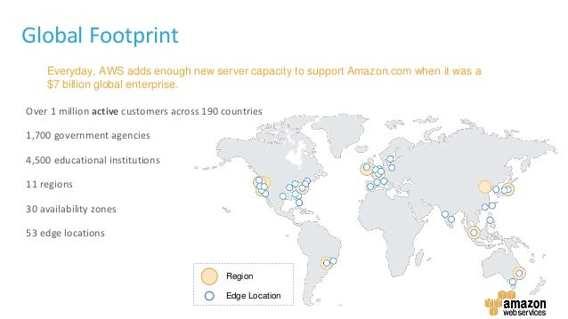 Global Footprint Over 1 million active customers across 190 countries 1,700 government agencies 4,500 educational institut...