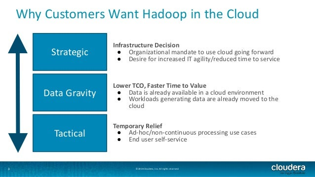 3  Why Customers Want Hadoop in the Cloud  Infrastructure Decision  ● Organizational mandate to use cloud going forward  ●...