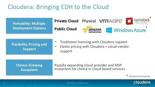 Cloudera: Bringing EDH to the Cloud  Portability: Multiple  Deployment Options  Flexibility: Pricing and  Support  Choice:...
