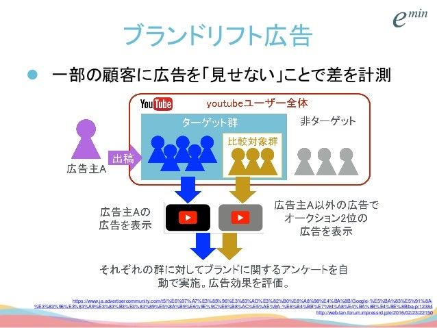 ブランドリフト広告  一部の顧客に広告を「見せない」ことで差を計測 https://www.ja.advertisercommunity.com/t5/%E6%97%A7%E3%83%96%E3%83%AD%E3%82%B0%E8%A8%98...