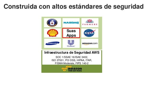 Shell utiliza AWS para aumentar significativamente su agilidadEquipe RemotaEquipe InternaRecursos ExtrasEquipe de Outsourc...