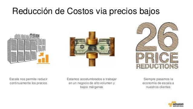Innovación: Experimentación Rápida com Bajo Costo y RiesgoOn-PremisesMenos ExperimentaciónEl fracaso es caroMenos Innovaci...