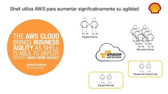 """Orama alcanza los 3 objetivos por estar 100% en la nube de AWS""""Precisamos de segurança, disponibilidade eperformance com u..."""