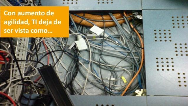 4X Más Confiable y hasta 1/4 del Costo de la Infra Tradicionalhttp://media.amazonwebservices.com/idc_aws_business_value_re...