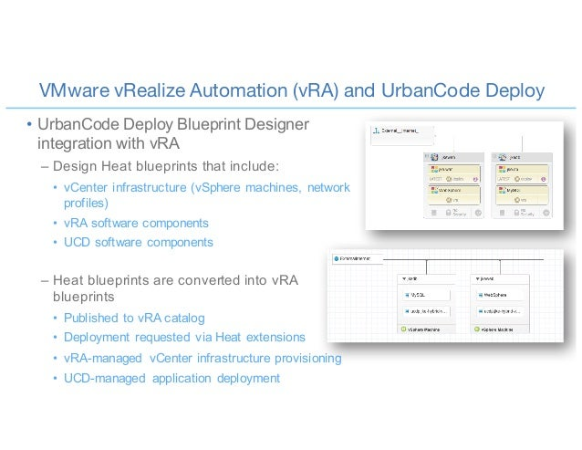 Devops within the hybrid cloud application lifecycle management on v 20 malvernweather Choice Image