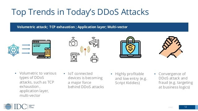 Top Trends in Today's DDoS Attacks 12© IDC ▪ Volumetric attack; TCP exhaustion ; Application layer; Multi-vector ▪ Volumet...