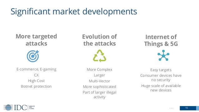 © IDC 15 Significant market developments More targeted attacks Evolution of the attacks Internet of Things & 5G E-commerce...