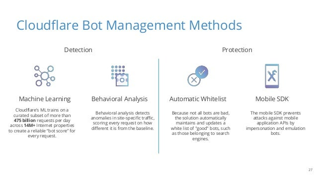 Cloudflare Bot Management Methods Machine Learning Cloudflare's ML trains on a curated subset of more than 475 billion req...