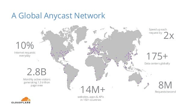 A Global Anycast Network 175+Data centers globally 2.8B Monthly active visitors generating 1.3 trillion page view 10%Inter...