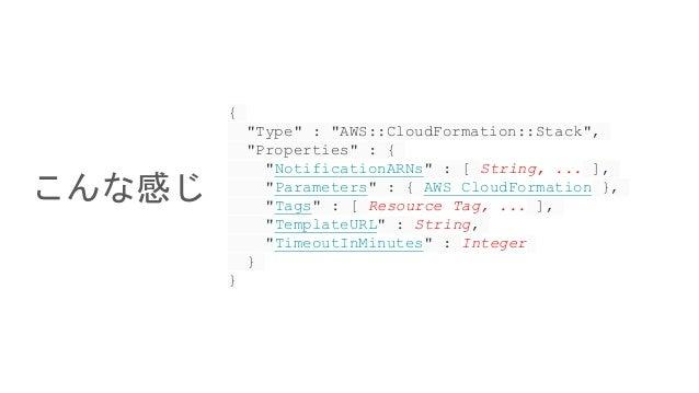 """こんな感じ { """"Type"""" : """"AWS::CloudFormation::Stack"""", """"Properties"""" : { """"NotificationARNs"""" : [ String, ... ], """"Parameters"""" : { AWS..."""