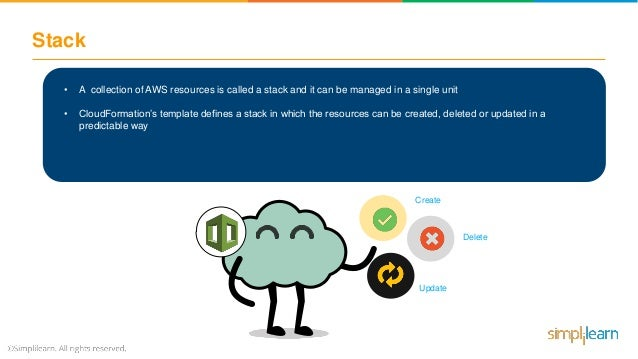AWS CloudFormation Tutorial | AWS CloudFormation Demo | AWS Tutorial …