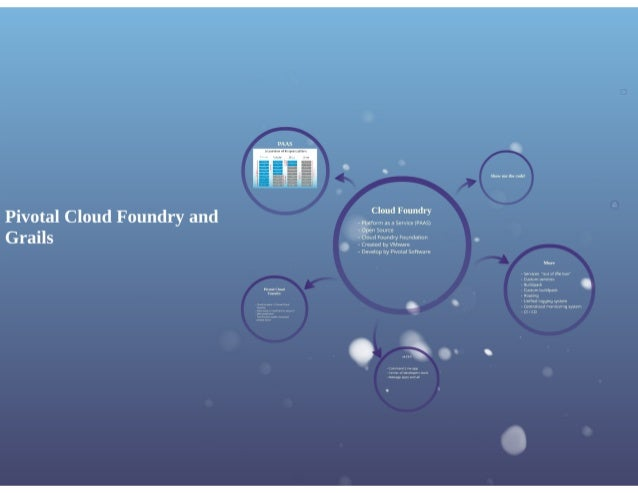 Grails y Pivotal Cloud Foundry. ¿Amigos o enemigos?