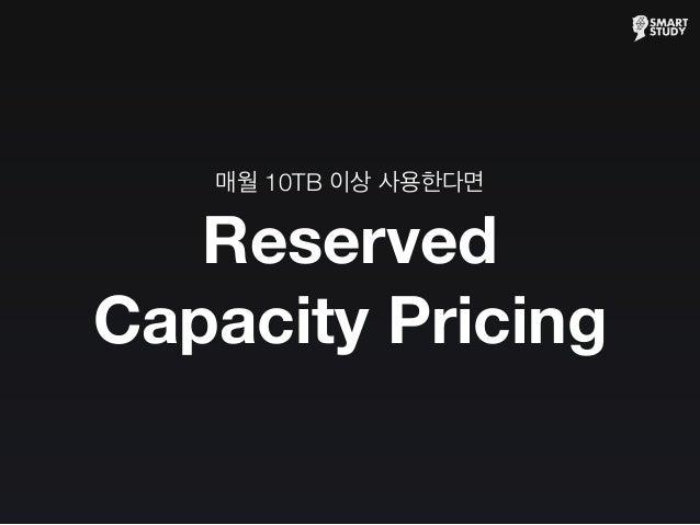 매월 10TB 이상 사용한다면 Reserved Capacity Pricing