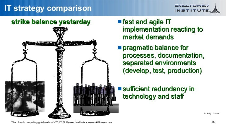 IT strategy comparison strike balance yesterday                                                            fast and agile...