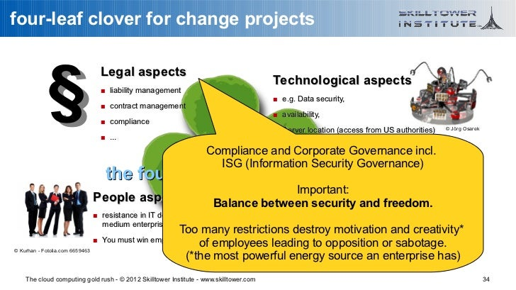 four-leaf clover for change projects                                     Legal aspects                                    ...