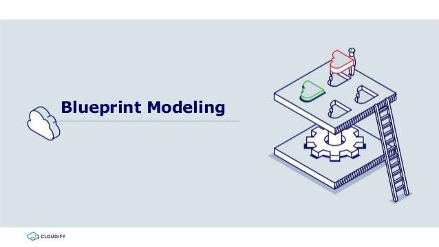 Cloudify 42 webinar agility control more ui improvements 14 blueprint malvernweather Gallery