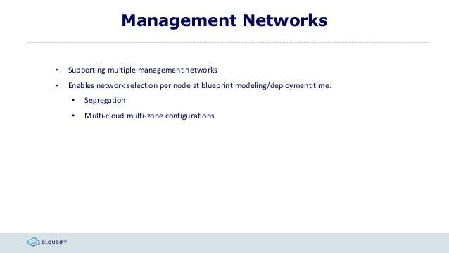 Cloudify 42 webinar agility control malvernweather Gallery