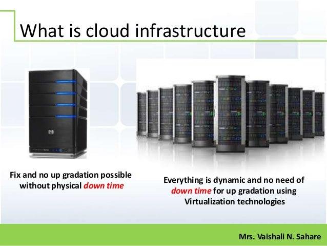 Cloud implementation by vaishali sahare [katkar] Slide 3