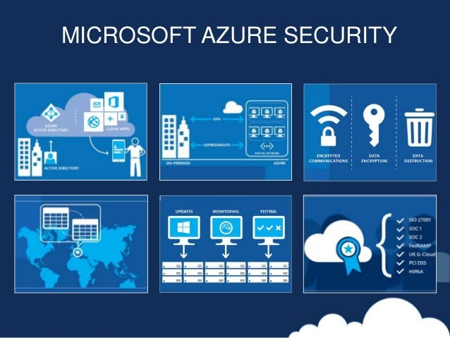 Clouding With Microsoft Azure Omal Perera
