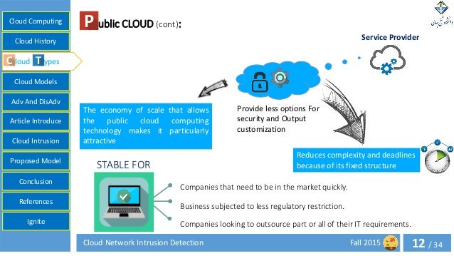 university of technology cloud intrusion detection Of information technology, university of calcutta,  202 intrusion d ete ction in wireless ad-ho n works  buy intrusion detection in wireless ad-hoc networks .