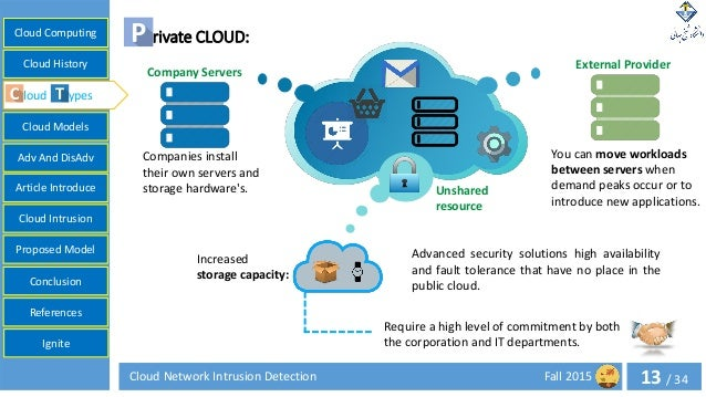 university of technology cloud intrusion detection Furtwangen university furtwangen  of traditionally computing solved by  presented technology  agent-based intrusion detection system for cloud  computing.