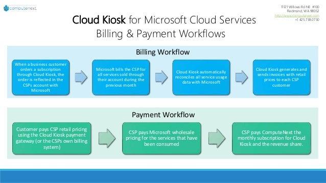 Billing & Payment Workflows Cloud Kiosk for Microsoft Cloud Services 11121 Willows Rd NE #100 Redmond, WA 98052 http://www...