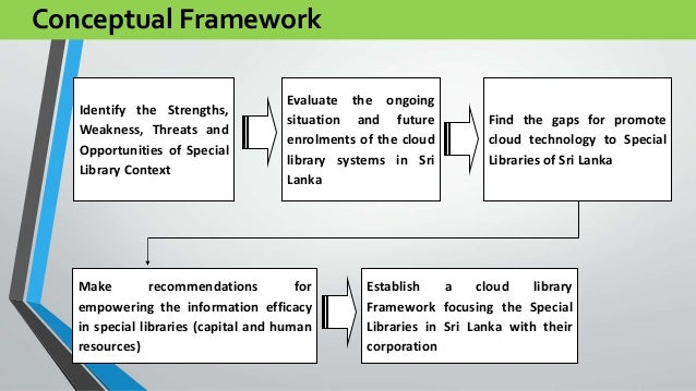 training module for sri lanka Vocational training authority of sri lanka, colombo 05 9,348 likes 46 talking about this to become the leader of providing technical, vocational.