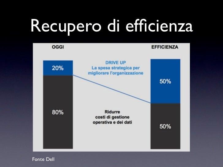 Recupero di efficienzaFonte Dell