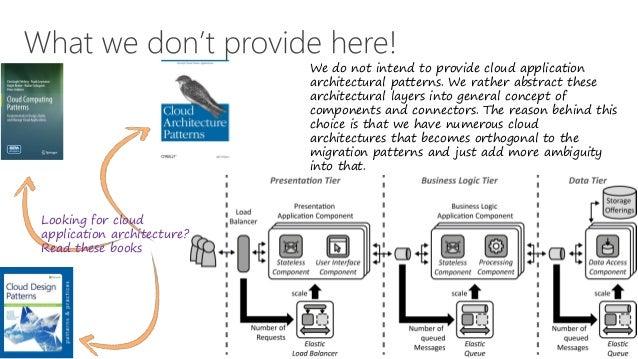 Application Architecture (on Premise Deployment) ...
