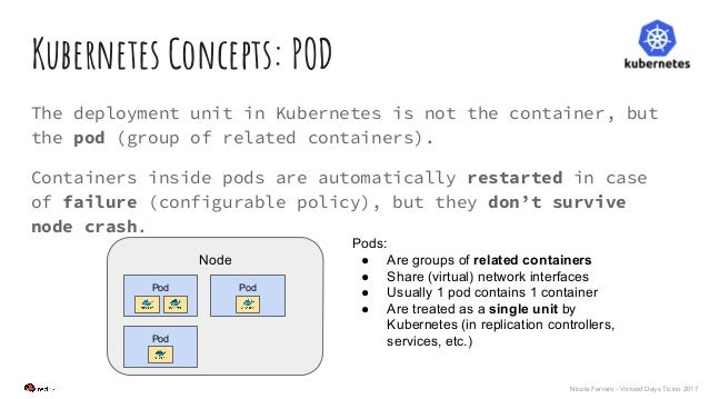 Nicola Ferraro - Voxxed Days Ticino 2017 Kubernetes Concepts: POD The deployment unit in Kubernetes is not the container, ...