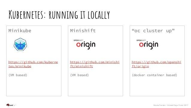Nicola Ferraro - Voxxed Days Ticino 2017 Kubernetes: running it locally Minikube https://github.com/kuberne tes/minikube (...