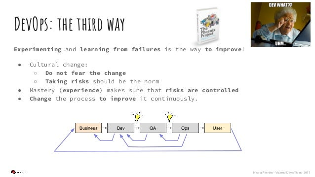Nicola Ferraro - Voxxed Days Ticino 2017 DevOps: the third way Experimenting and learning from failures is the way to impr...
