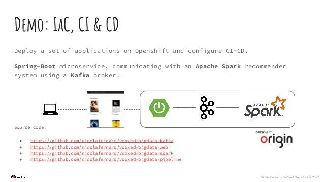 Nicola Ferraro - Voxxed Days Ticino 2017 Demo: IaC, CI & CD Deploy a set of applications on Openshift and configure CI-CD....