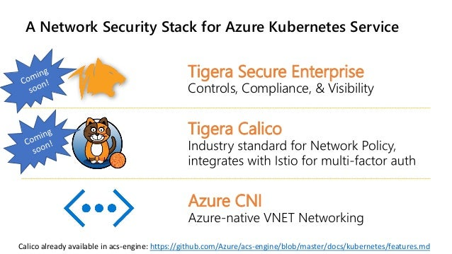 Best Practices with Azure Kubernetes Services
