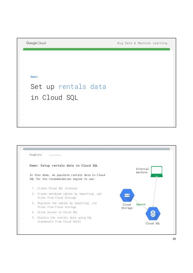 Getting started with Google Cloud Training Material - 2018