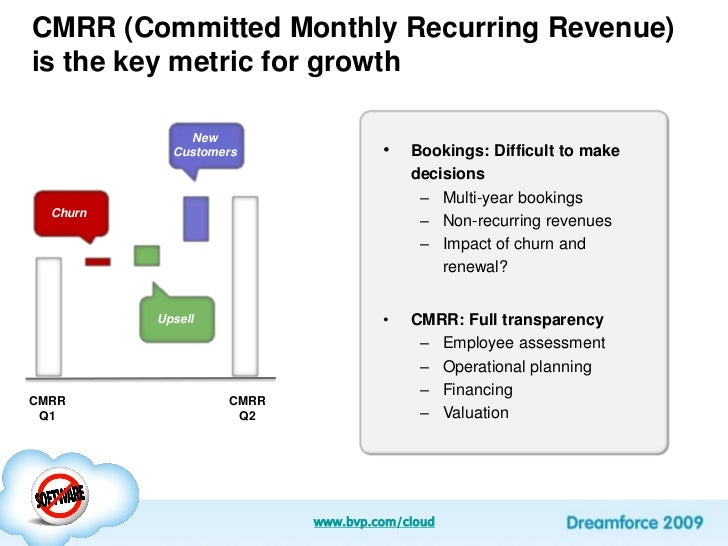 cloudonomics 101 creating a financial plan for your saas or cloud c