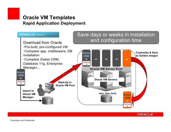 Oracle in the cloud for Download oracle vm templates