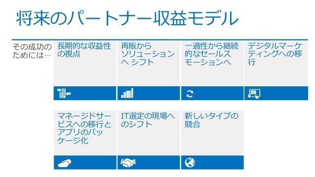 将来のパートナー収益~ビジネス...