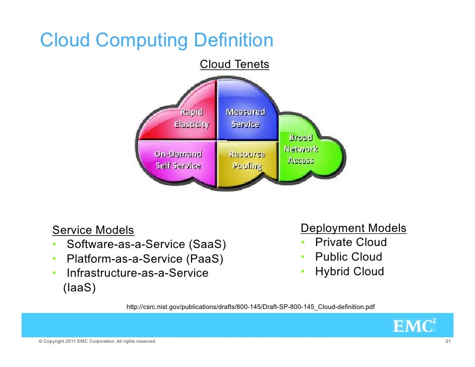 cloud computing defined essay Cloud computing is a totally different paradigm of personal as well as corporate computing which drifts away from the traditional software business model there are several positive factors for deciding in favor of moving to cloud computing.