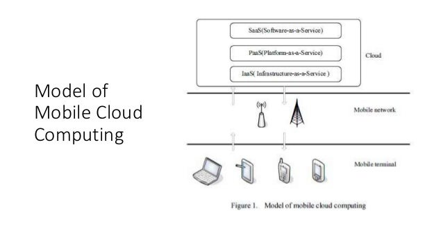 security and privacy in mobile cloud computing pdf