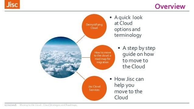 Moving to the cloud: cloud strategies and roadmaps Slide 2
