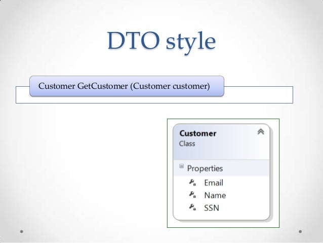 DTO styleCustomer GetCustomer (Customer customer)