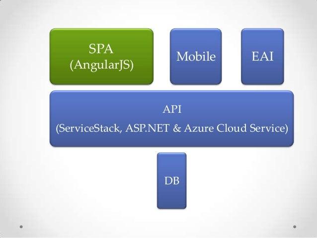 What is AngularJSAngularJS is an open source MVVM Javascriptframework that teaches web browsers new trickslike data bindin...