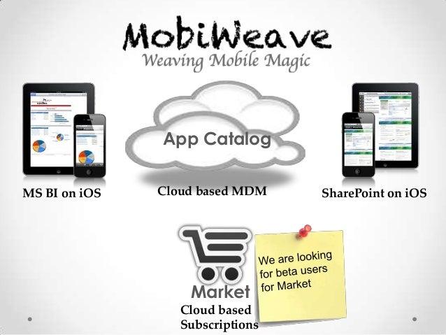 SharePoint on iOSMS BI on iOSApp CatalogCloud based MDMMarketCloud basedSubscriptions