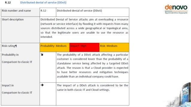 Риски ИБ до и после облаков: что изменилось?