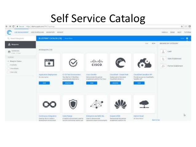 Self Service Catalog