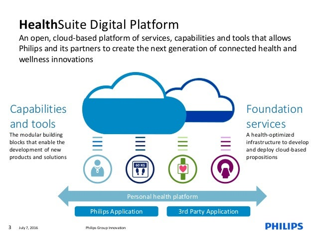 Sparking Healthcare Innovation, Cloud and 5G-powered