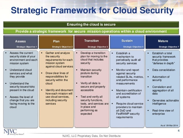 Cloud Security For U S Military Agencies