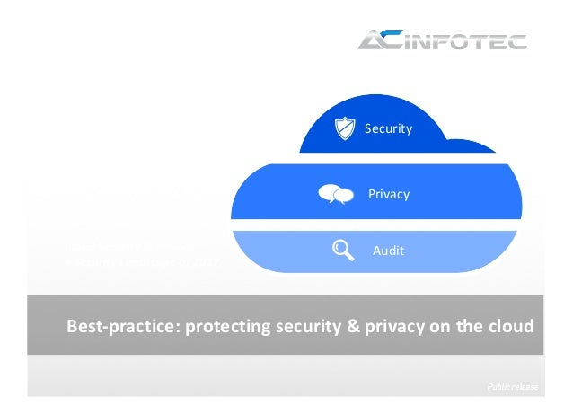 BESTTGroupMeeting Best-practice:protectingsecurity&privacyonthecloud Public release Security Privacy AuditCloudS...