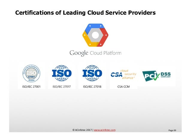 Cloud Security & Privacy Standard Slide